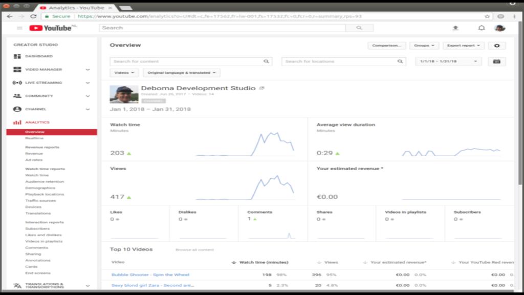 YouTube monetization January